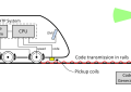 How Track Circuits detect and protect trains: download your PDF copy!