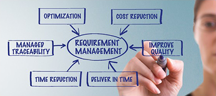 Requirements Management for safety critical systems: a new white paper in PDF format!