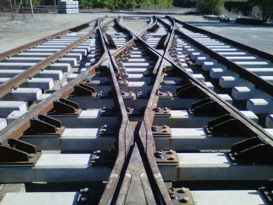 Railway Interlocking