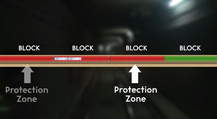 TTC Signalling System