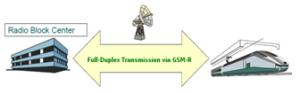 ETCS_GPRS